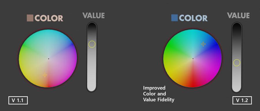 NSFW Bone-Based Color Picker for Blender 2.8