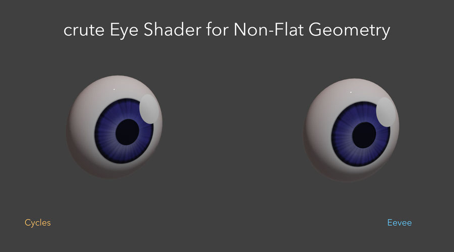 Procedural Eye Shader